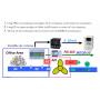 Tổng quan về hệ thống HVAC